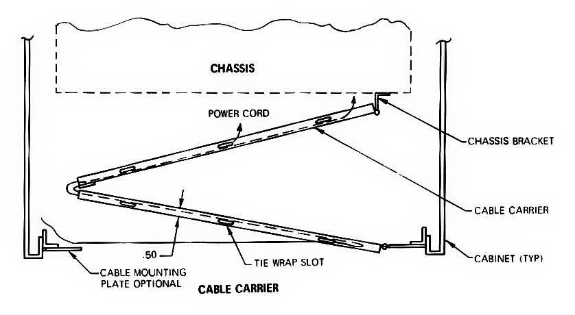Cable Carrier2